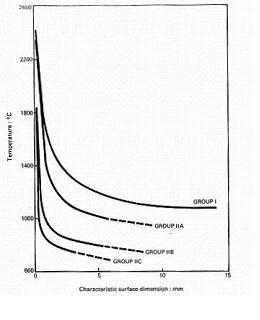 HySafe Wiki | BRHS / Hydrogen Ignition